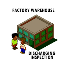 FACTORY WAREHOUSE / DISCHARGING INSPECTION